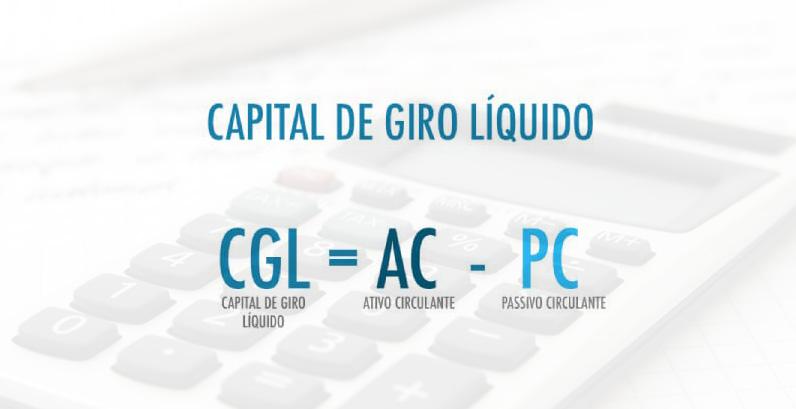 fórmula cálculo Fórmula cálculo recursos